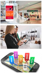 Proximity Marketing and Recommendation Engine system for Retail