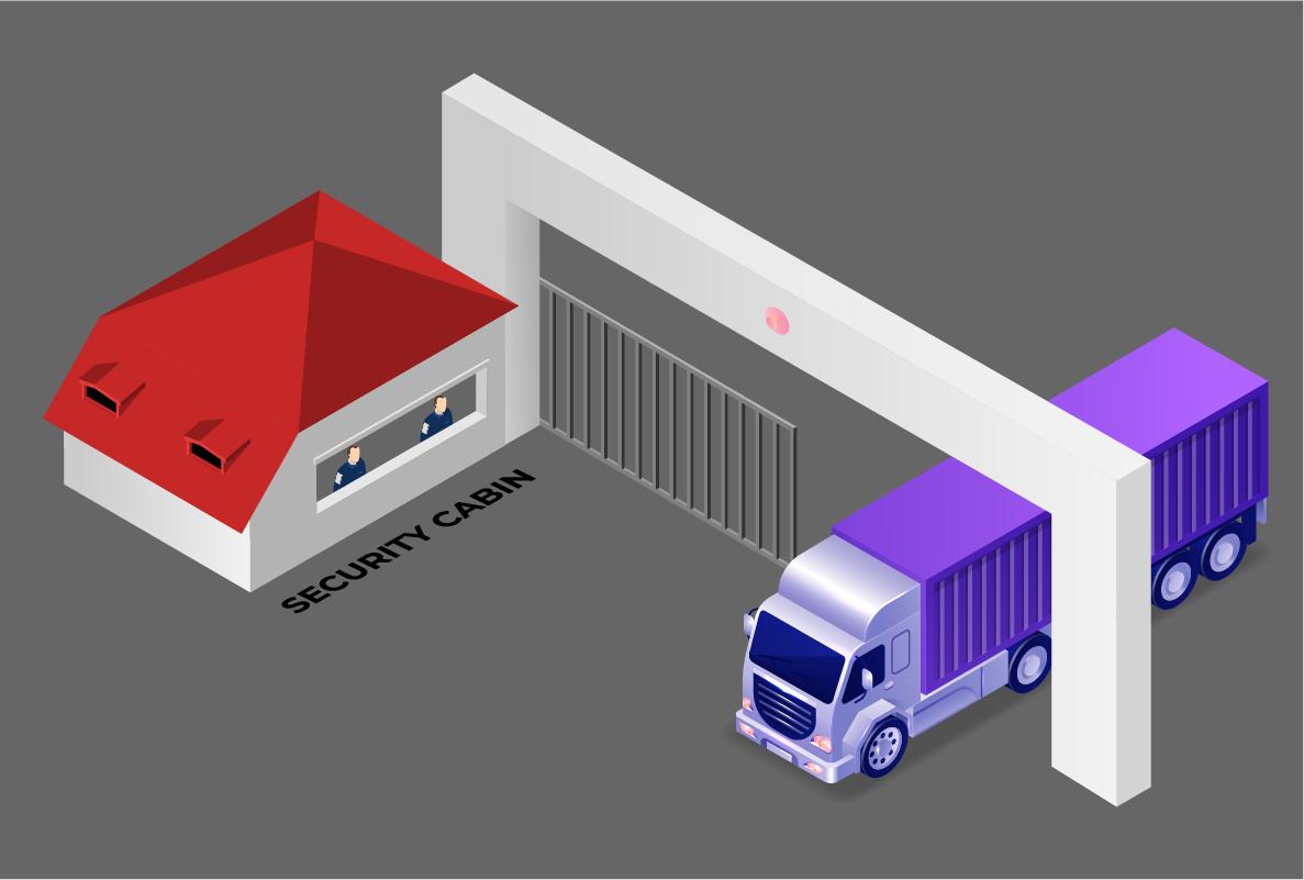 Yard management benefits Gate Management