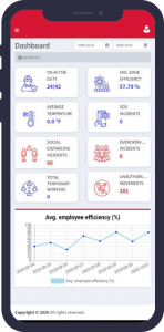 mobile app employee tracking