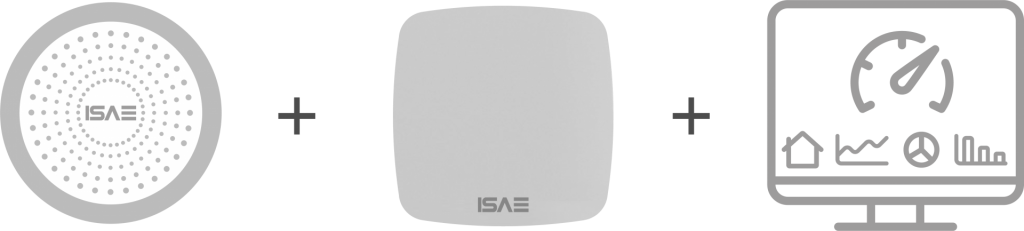 how isae iot works