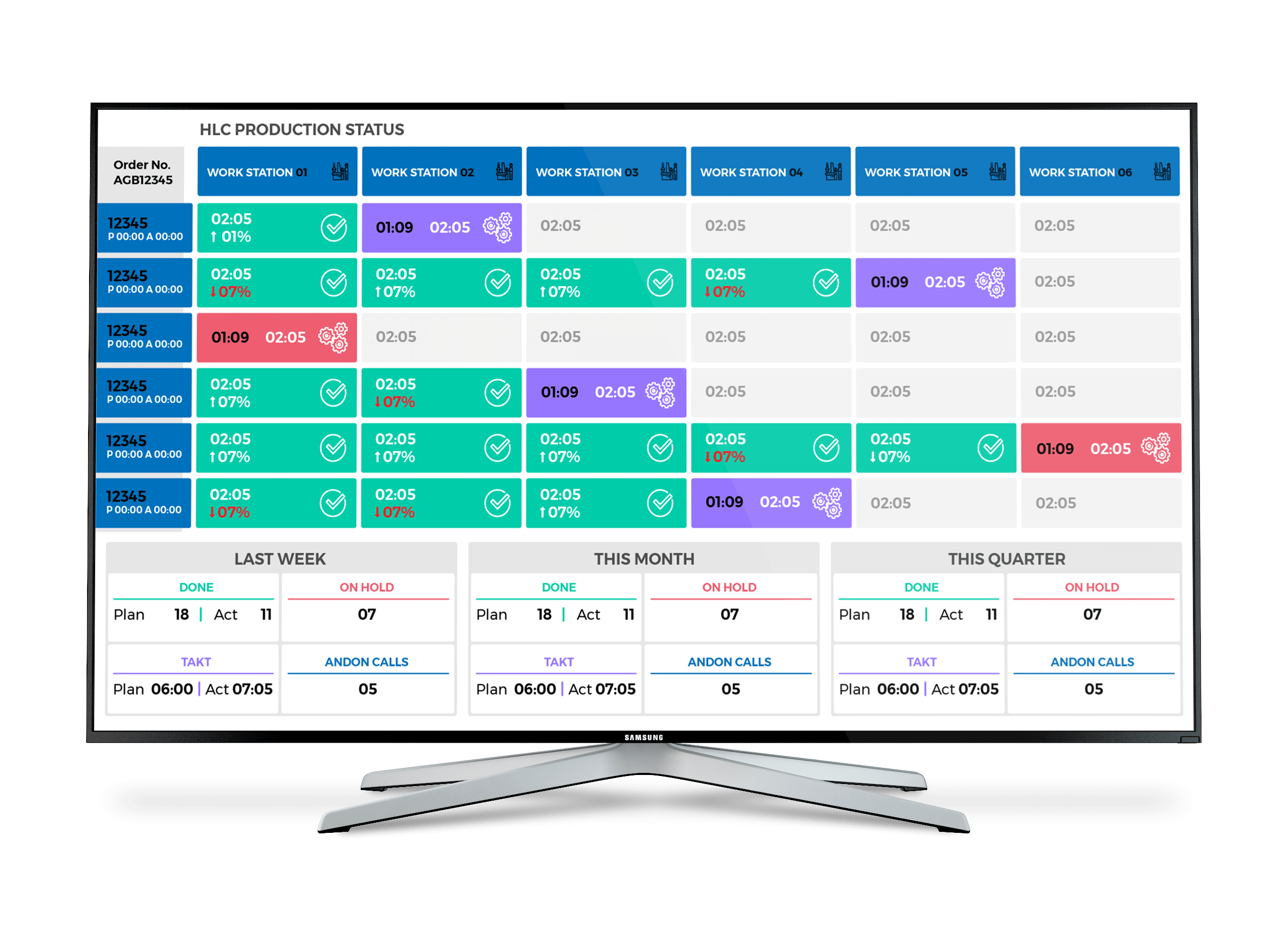 IoT Production Dashboard